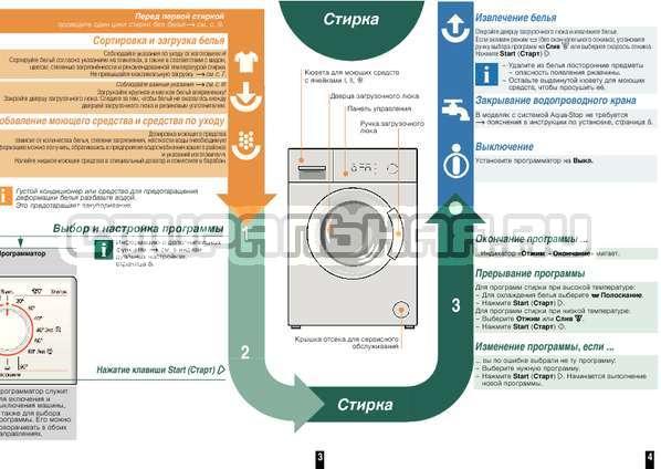 Инструкция Bosch WAB16071CE страница №4