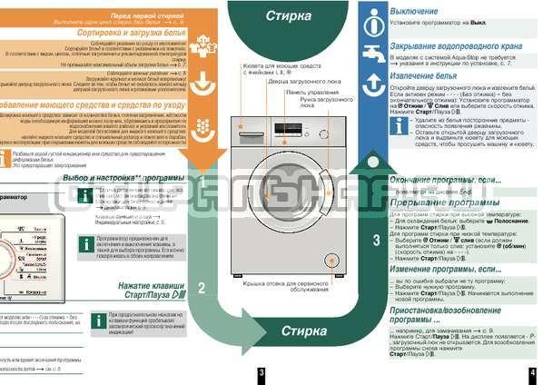 Инструкция Bosch WAB20272CE страница №4