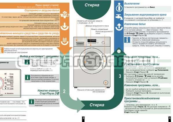 Инструкция Bosch WAB24272CE страница №4