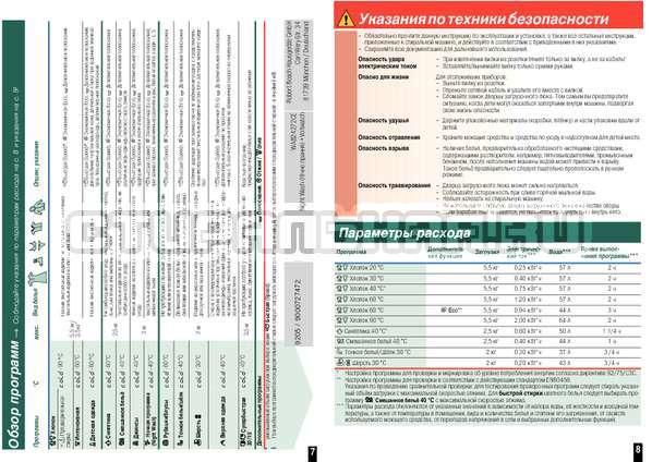 Инструкция Bosch WAB24272CE страница №6