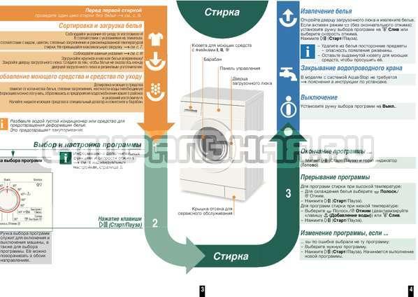 Инструкция Bosch WAE16164OE страница №4
