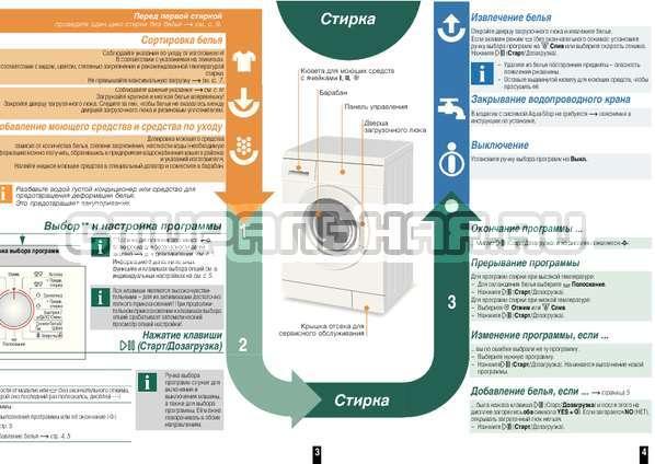 Инструкция Bosch WAE16444OE страница №4