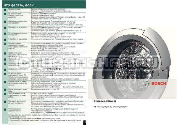 Инструкция Bosch WAE16444OE страница №8