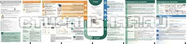 Инструкция Bosch WAE20364OE страница №1