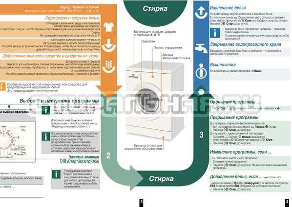 Инструкция Bosch WAE20364OE страница №4