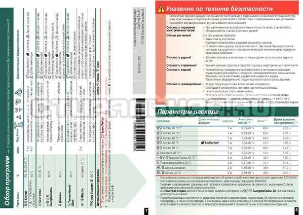 Инструкция Bosch WAE20364OE страница №6