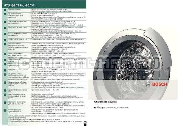 Инструкция Bosch WAE2047SOE страница №8
