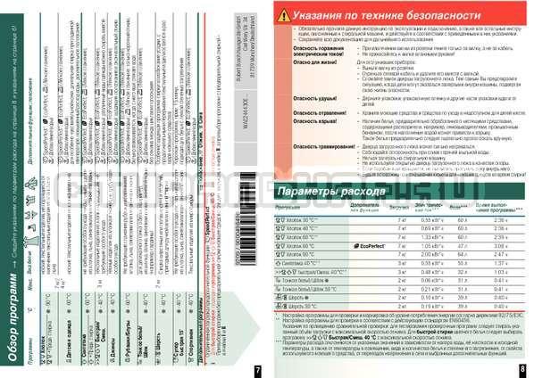 Инструкция Bosch WAE24468OE страница №6