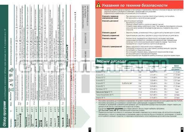 Инструкция Bosch WAQ20441OE страница №6