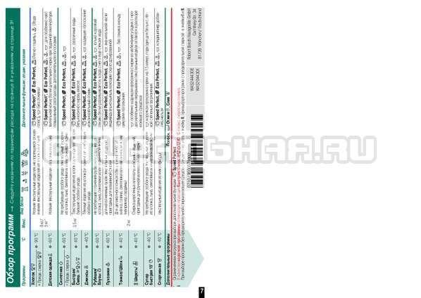Инструкция Bosch WAS20443OE страница №6
