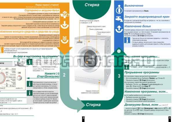 Инструкция Bosch WAS24443OE страница №4