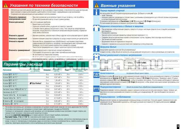 Инструкция Bosch WAS24443OE страница №7