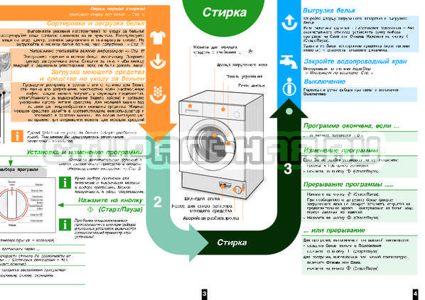 Инструкция Bosch WIS28440OE страница №4