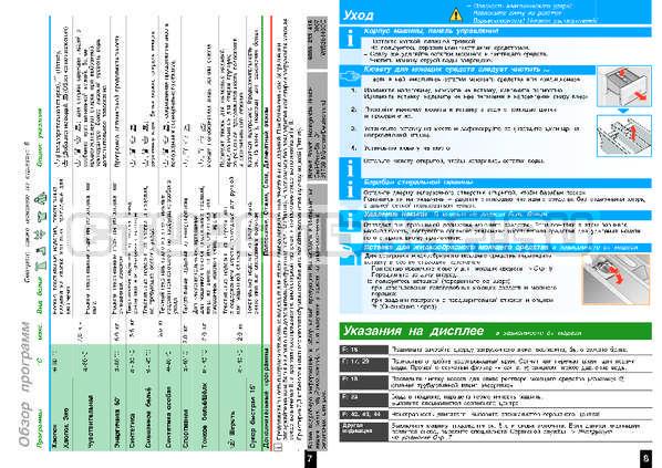 Инструкция Bosch WIS28440OE страница №6