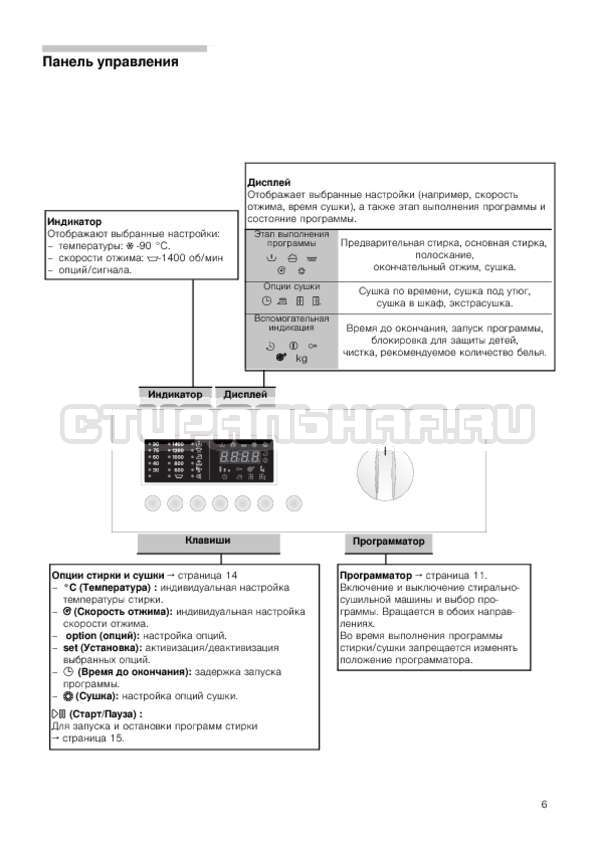 Инструкция Bosch WKD28540OE Avantixx Serie 6 страница №6