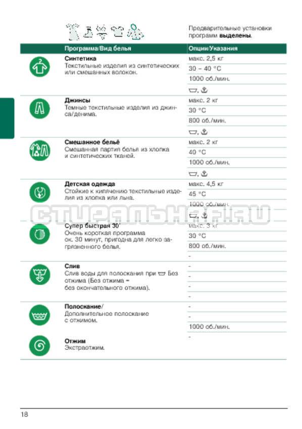 Инструкция Bosch WLG20060OE Classixx 5 страница №18