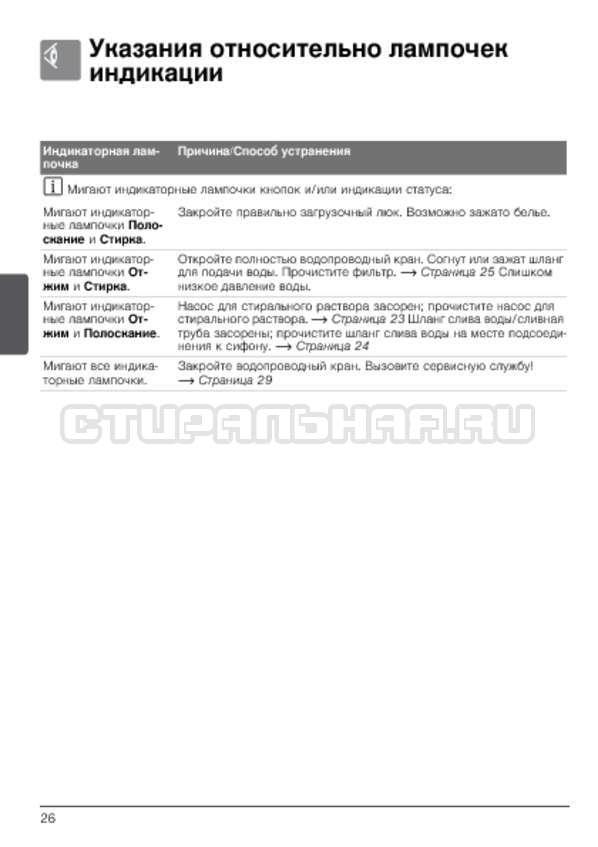 Инструкция Bosch WLG20060OE Classixx 5 страница №26