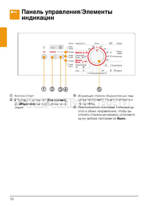 Инструкция Bosch WLG20060OE Classixx 5 страница №10
