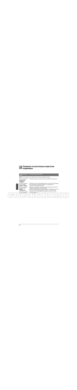 Инструкция Bosch WLG20061OE страница №26