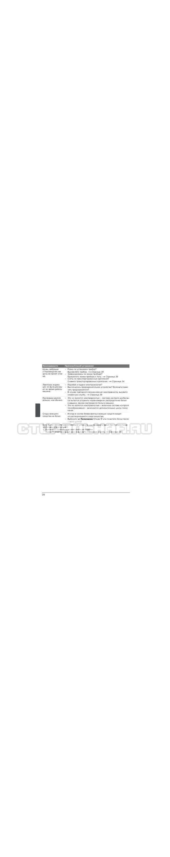 Инструкция Bosch WLG20061OE страница №28