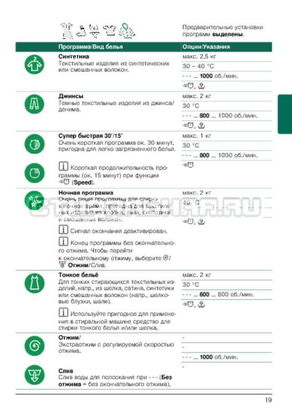 Инструкция Bosch WLG20162OE страница №19