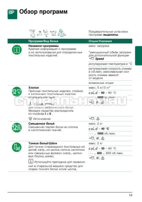 Инструкция Bosch WLG20240OE страница №19
