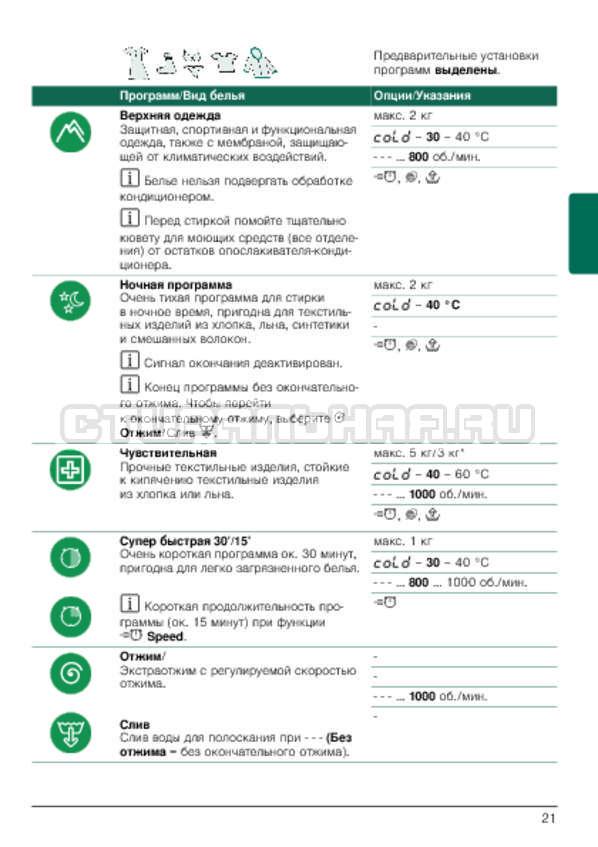 Инструкция Bosch WLG20240OE страница №21