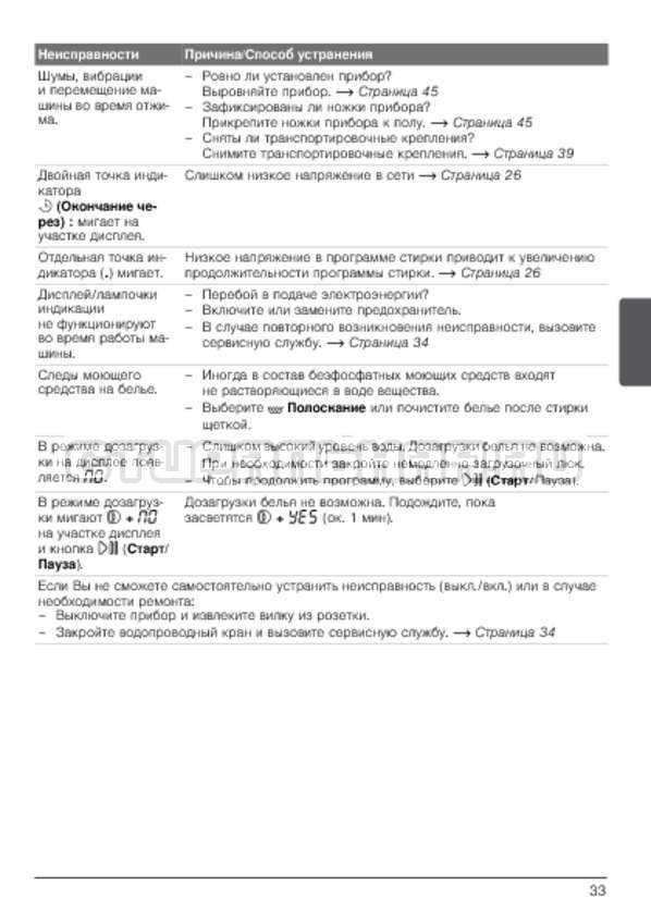 Инструкция Bosch WLG20240OE страница №33
