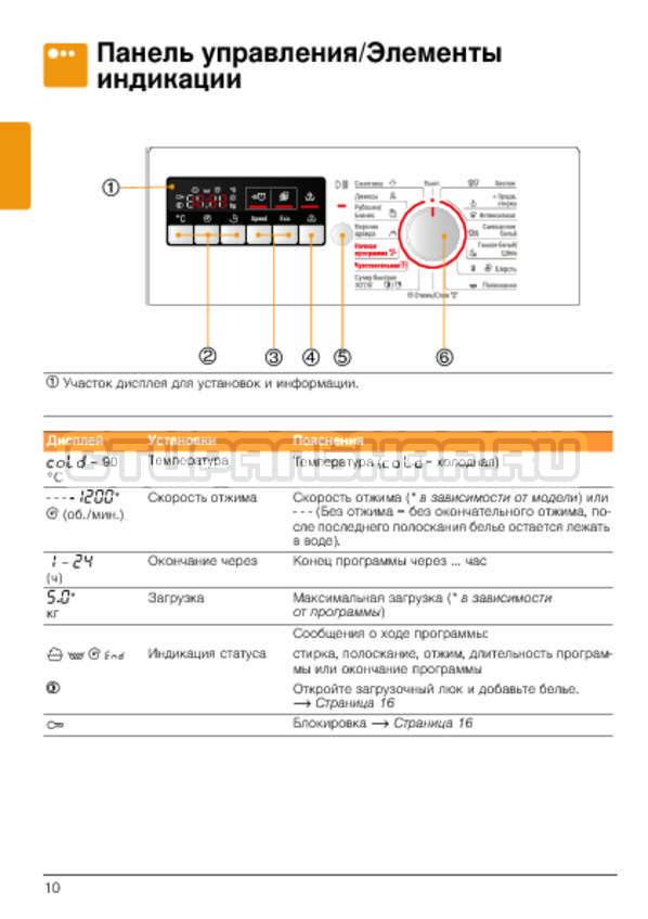 Инструкция Bosch WLG20240OE страница №10