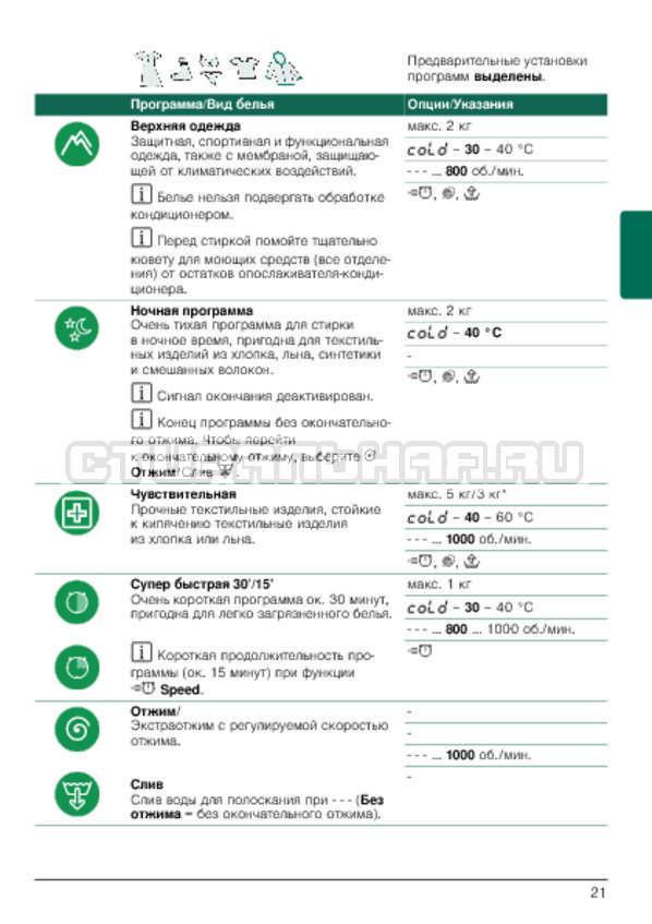Инструкция Bosch WLG20261OE страница №21