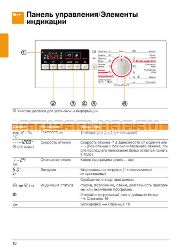 Инструкция Bosch WLG20261OE страница №10