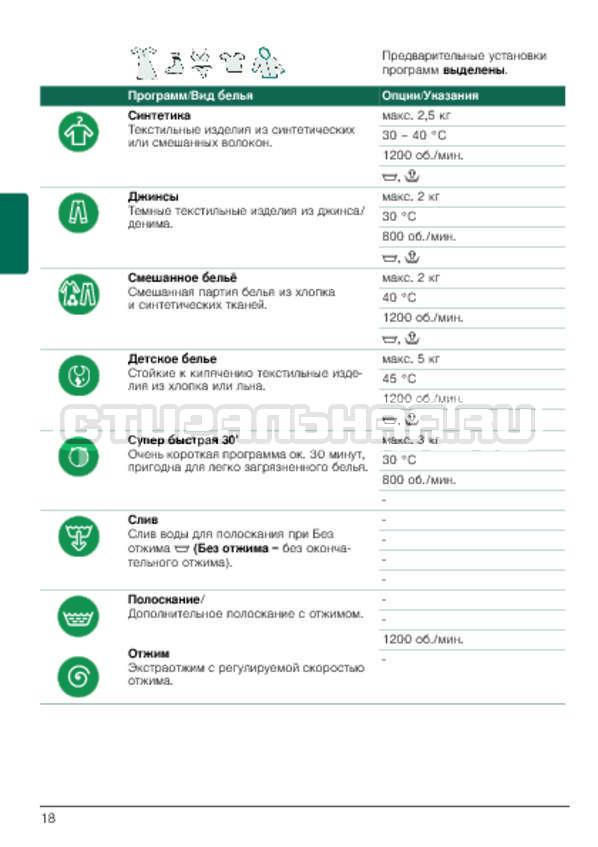 Инструкция Bosch WLG24060OE страница №18