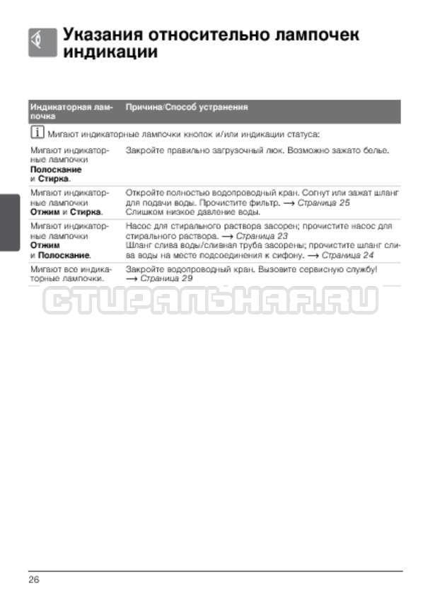 Инструкция Bosch WLG24060OE страница №26
