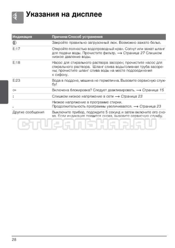 Инструкция Bosch WLG24160OE Maxx 5 страница №28