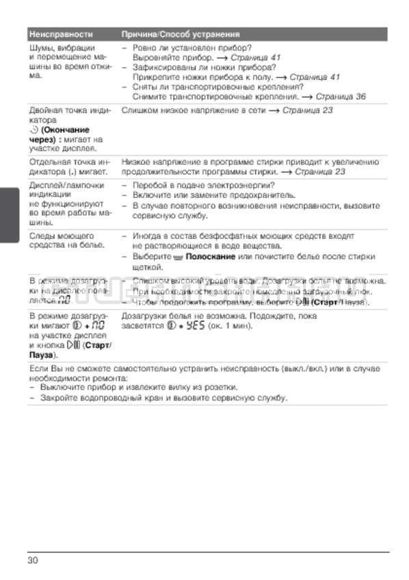 Инструкция Bosch WLG24160OE Maxx 5 страница №30