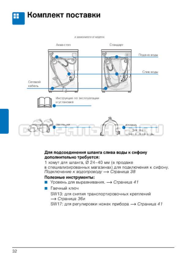 Инструкция Bosch WLG24160OE Maxx 5 страница №32
