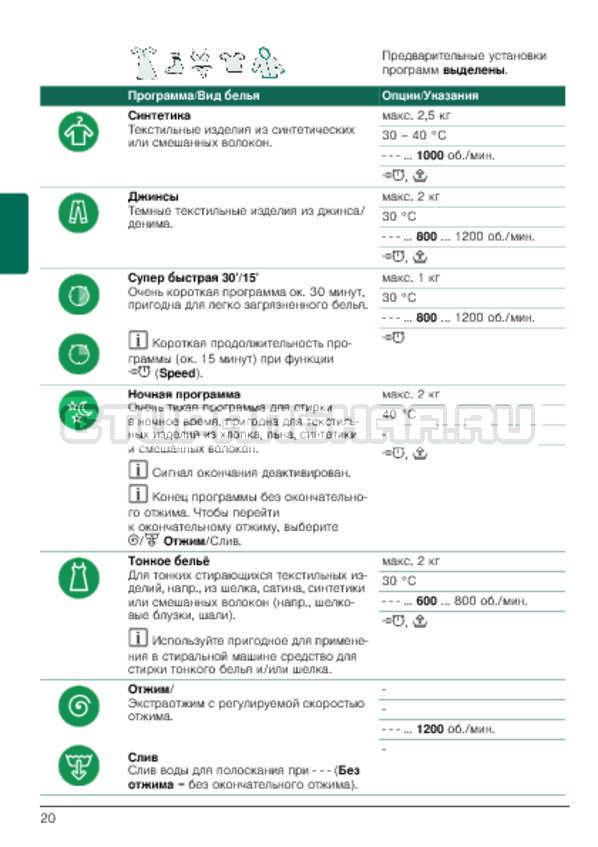 Инструкция Bosch WLG2416SOE Maxx 5 страница №20