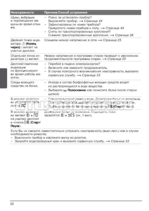 Инструкция Bosch WLG2416SOE Maxx 5 страница №32