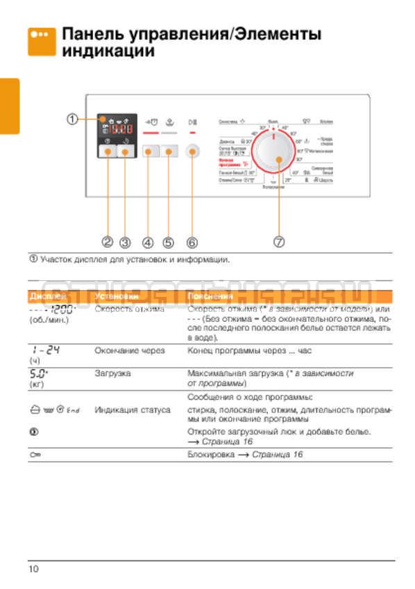 Инструкция Bosch WLG2416SOE Maxx 5 страница №10