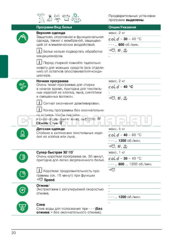 Инструкция Bosch WLG24260OE страница №20