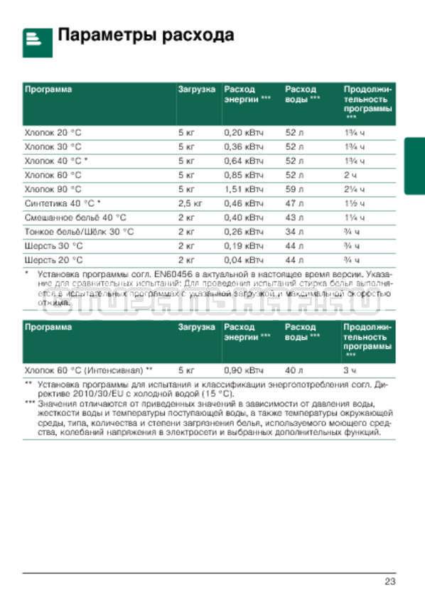 Инструкция Bosch WLG24260OE страница №23