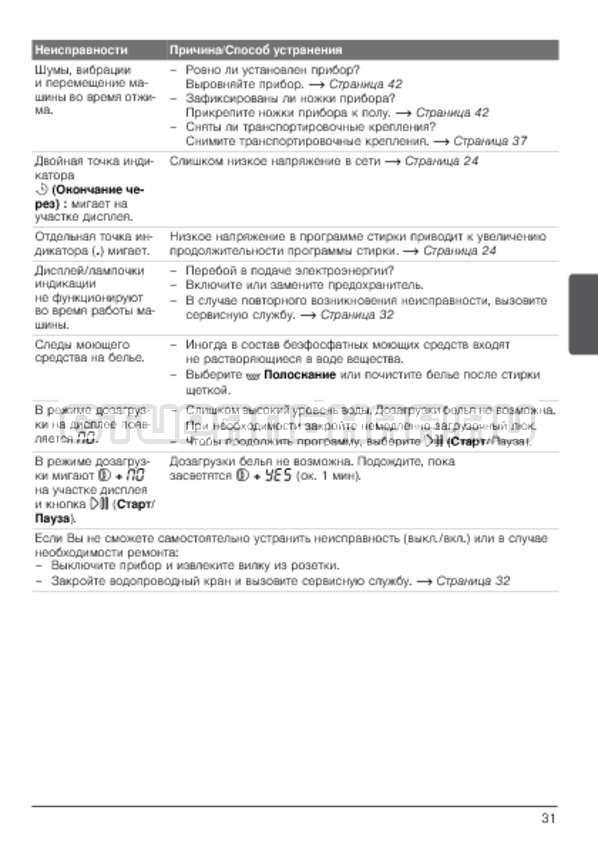 Инструкция Bosch WLG24260OE страница №31