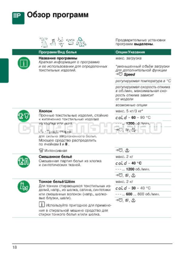 Инструкция Bosch WLG2426FOE страница №18