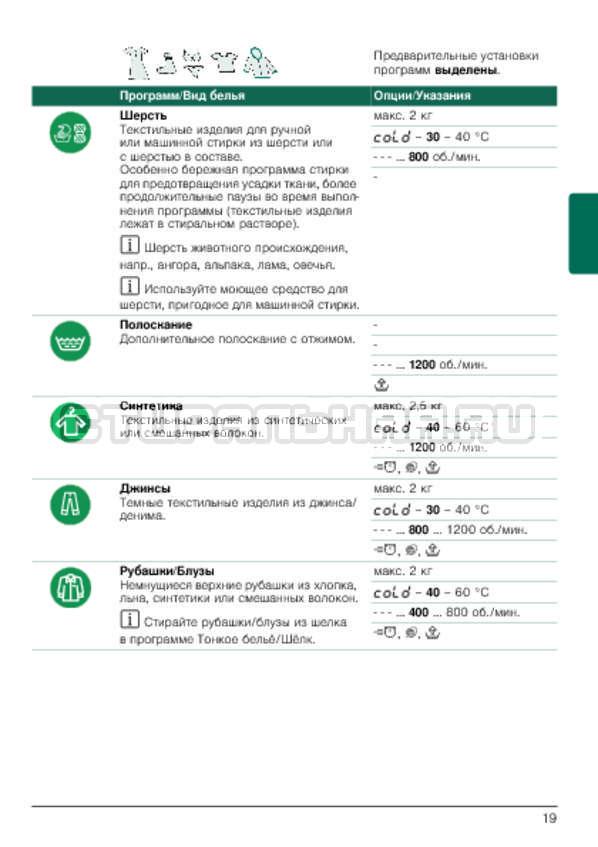 Инструкция Bosch WLG2426FOE страница №19