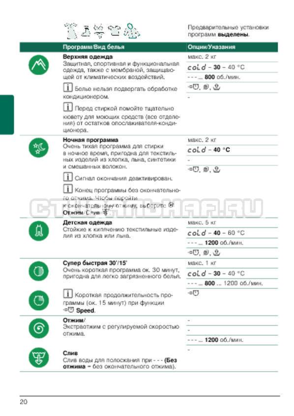 Инструкция Bosch WLG2426FOE страница №20