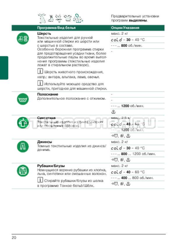 Инструкция Bosch WLG2426SOE страница №20