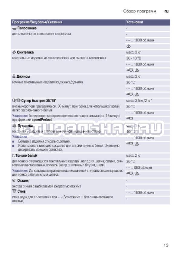 Инструкция Bosch WLK20140OE страница №13