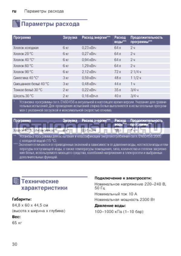 Инструкция Bosch WLK20140OE страница №30