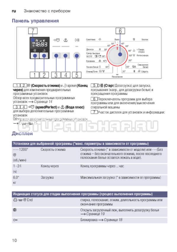 Инструкция Bosch WLK20160OE страница №10