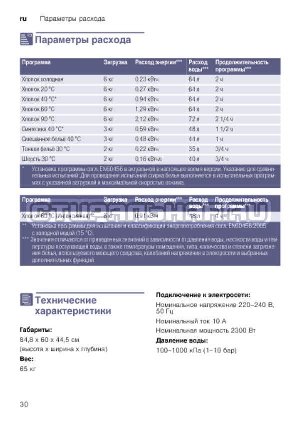 Инструкция Bosch WLK20163OE Avantixx 6 страница №30